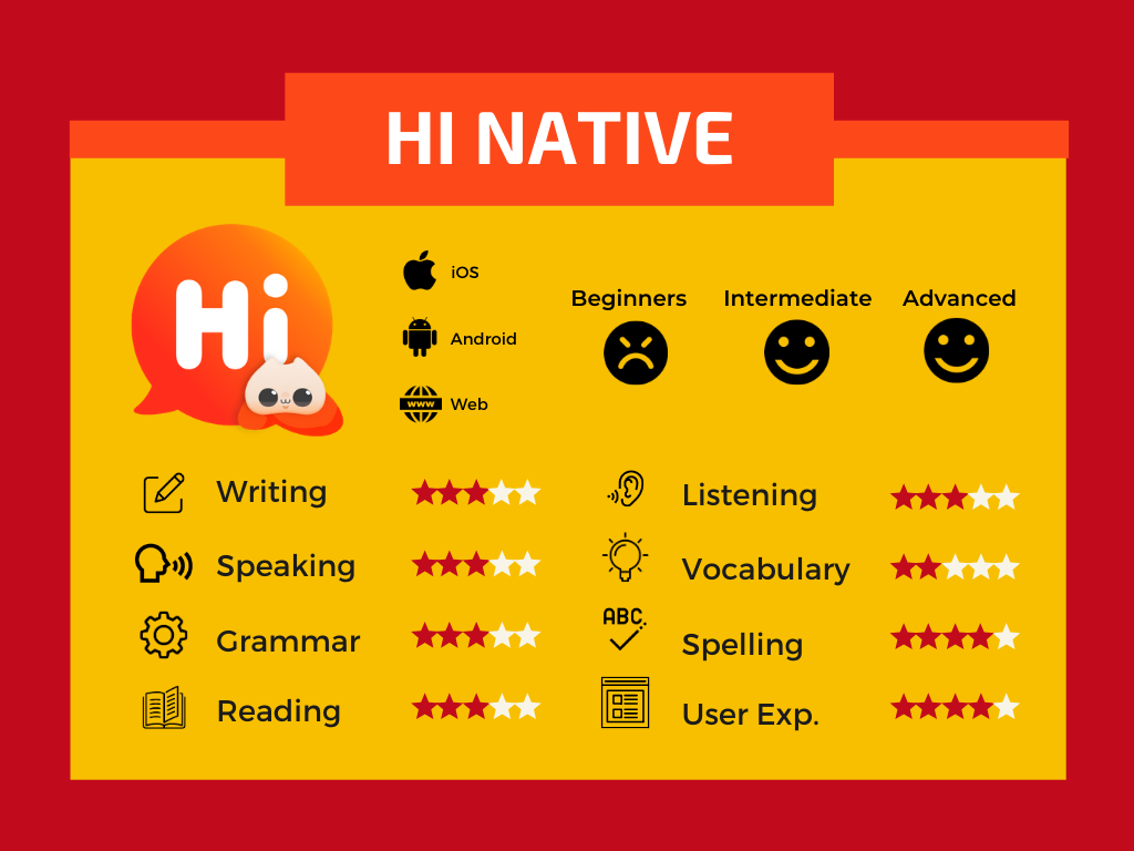 Hi-Native