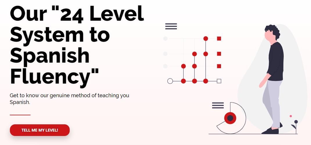 24-level-system